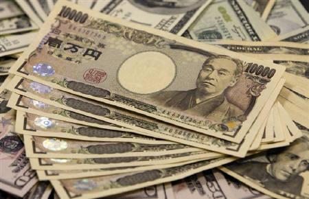 Yen price
