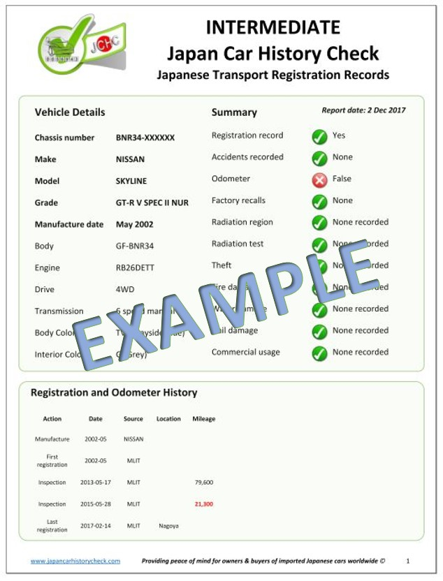 Check Your Car Now - Japanese Car History Check