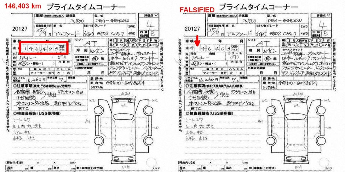 false-km-alphard-auction-report-before-and-after