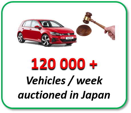 120,000+ cars auctioned weekly